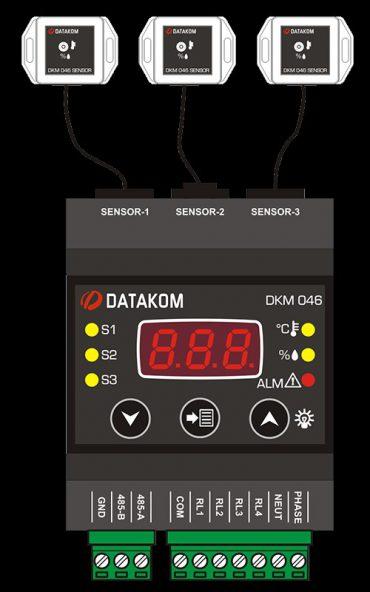 راهنمای خرید کنترلر دما و رطوبت